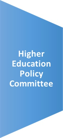 Higher Education Policy Home