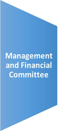 Management and Financial Home