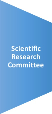 Scientific Research Home